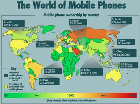 Talkative Terrestrial Infographics - 'The World of Mobile Phones' Examines Usage Around the Globe