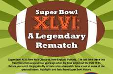 Championship Rivalry Infographics - Super bowl XLVI: a Legendary Rematch is a Guide by the Numbers