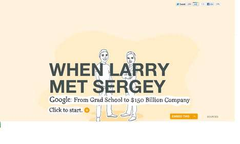 Search Engine History Infographics - 'When Larry Met Sergey' Celebrates the Origins of Google