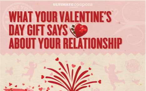 Deal-Breaker Dating Infographics -  This 'Valentine's Day Gift' Guide Analyzes Your Relationship
