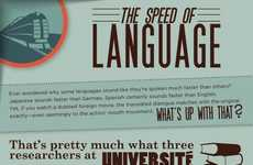 Linguistic Pace Reviews