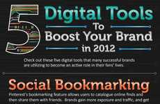 Brand-Boosting Services - The 'Five Digital Tools to Boost Your Brand in 2012' Infographic
