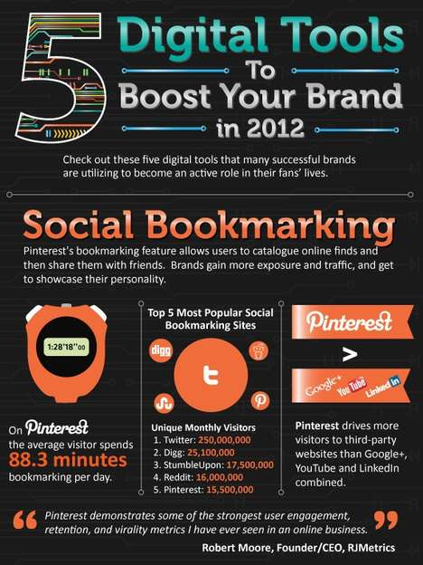 Brand-Boosting Services