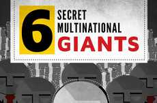 Colossal Corporation Reviews - The 6 Secret Multinational Giants Infographic is Eye-Opening