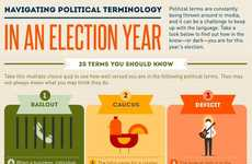 Political Jargon Graphs - This Column Five Media Infographic Sets the Record Straight