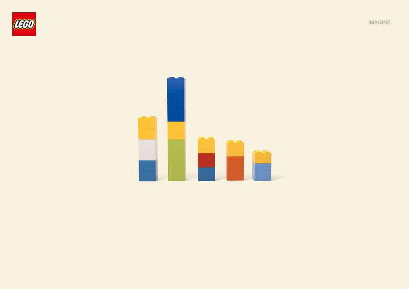 Cartoon Character Building Blocks: The LEGO Advertisements by Jung von Matt  are Minimalist