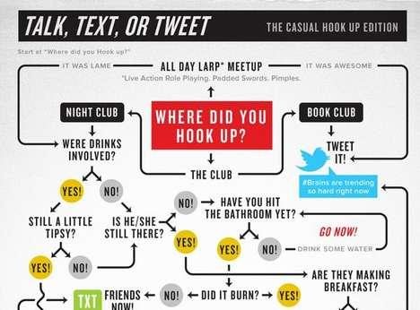 Hook-Up Textiquette Charts