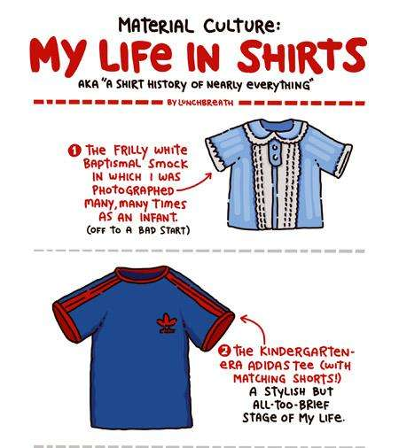 The Lunchbreath 'My Life In Shirts' Infographic Conjures Memories