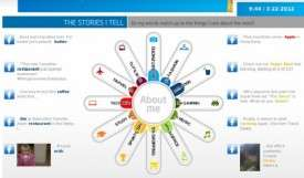 Personalized Popularity Infographics