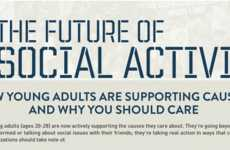 Social Responsibility Charts - 2012 Social Activism Infographics Shows How Young Folks Can Help