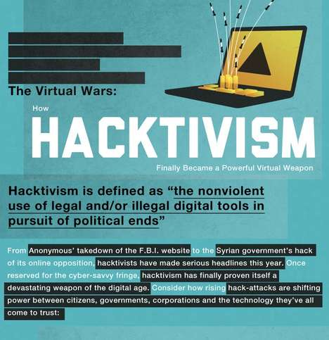 Digital Vigilantism Graphs - The Virtual Wars Hacktivism Infographic Reviews the New Powerful Weapon