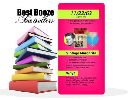 Ripped Reading Guides - The 'Best Booze for Bestsellers' Infographic by Ryan Gielen is Buzzed