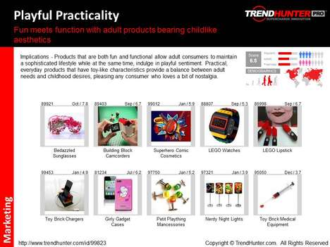 Watch Trend Report - Discover Cutting-Edge Timekeeper Trends Shaping Consumer Opinion