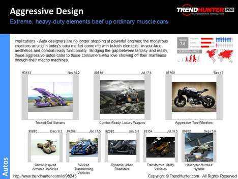 Sport Utility Vehicle Trend Report - Gain Unrivaled Insight into Today's SUV Market