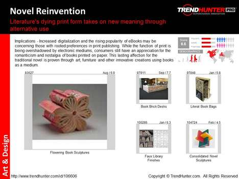 Sculpture Trend Report - Track Modern Art Developments That Influence Both Consumers and Businesses
