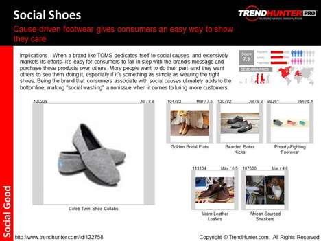 Heels Trend Report - Uncover Influential Trends in the Female Footwear Industry
