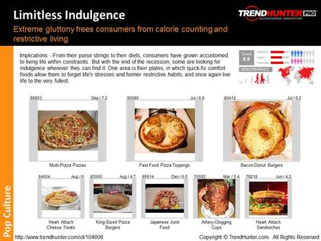 Burgers Trend Report - Gain Relevant Insight into Today's Most Popular Food Items