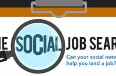 Online Employment Opportunity Charts - The Social Job Search Continues to Grow