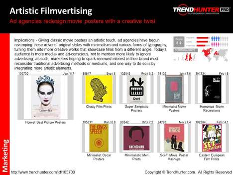 Movie Trend Report