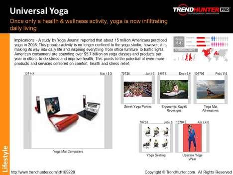 Yoga Trend Report