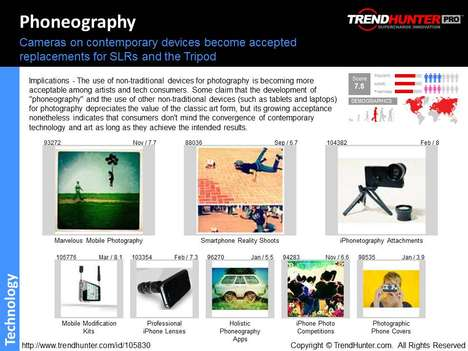 Camera Accessories Trend Report