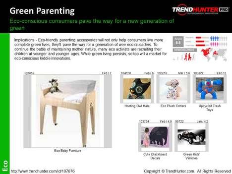 Baby Accessories Trend Report