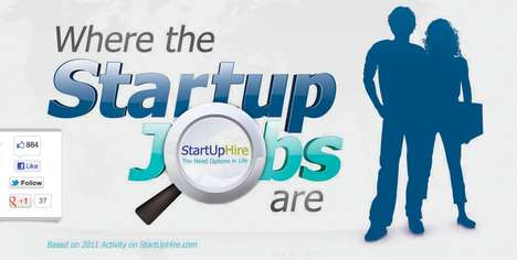 Career-Seeking Infographics