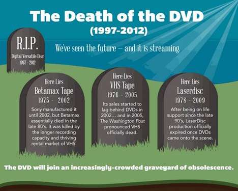 'The Death of the DVD' Infographic Welcomes the Digital Age