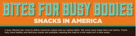 Over-Grubbing Graphs - 'Snacks in America' Apparently Need to be Controlled