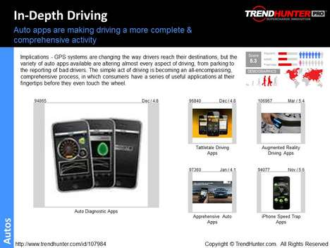 Car Trend Report