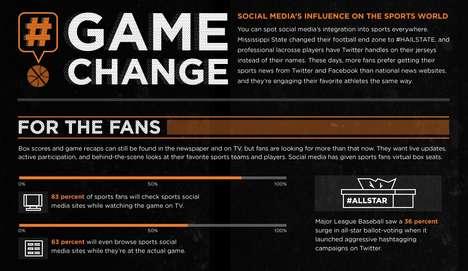 Sporty Social Media Graphs