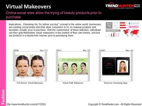 Eyeliner Trend Report