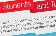 Classroom Tech Impact Charts - The 'How Tech Is Changing College Life' Infographic Shows Progression