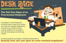 Office Stress Infographics - 'Desk Rage: Tell-Tale Signs of an Overworked Employee' is Revealing