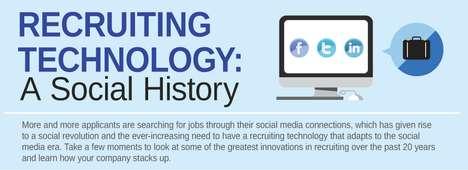 Social Media Employer Ventures
