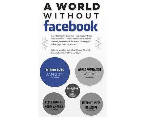 29 Facebook-Focused Charts
