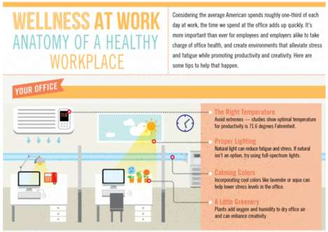 The Workplace Wellness Infographic Shows Details on How to Improve Jobs
