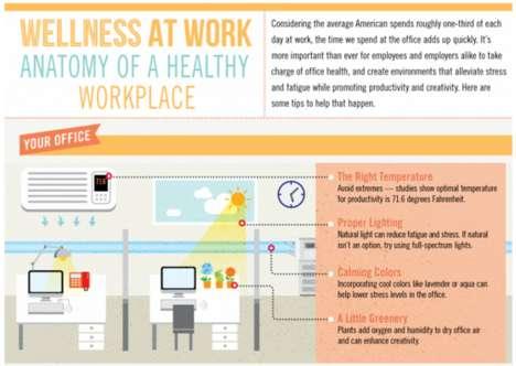 Work Environment Graphs
