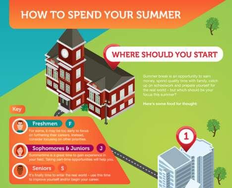 Vacation-Planning Charts