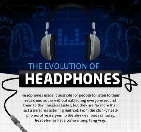 'The Evolution of Headphones' Shows Past and Modern Headphones