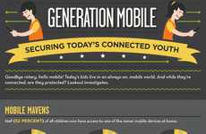 Technologically-Savvy Youth Infographics - The 'Generation Mobile' Data Reviews Digital Implications