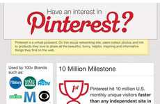 20 Pinterest Activities - With the #300 Million Virtue Purchase, Pinterest May be the Next Big Buy