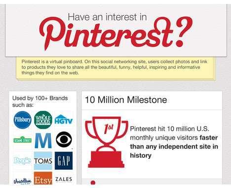 20 Pinterest Activities