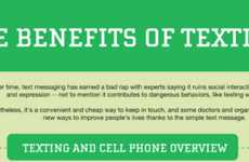 Text Messaging Statistics - The Benefits of Texting Infographic Shows How SMS Makes Life Simple