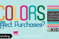 Color-Inspired Retailing - The 'How do Colors Affect Purchases' Infograph Gives New Look
