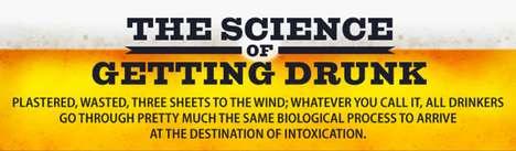 Biology of Boozing Charts