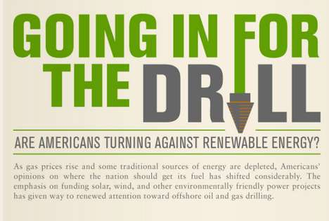The 'Drill, Baby, Drill' Infographic Shows Shifting Fuel Preferences