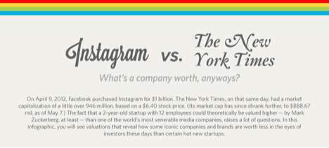 Corporate Comparison Graphs