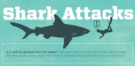 Terrifying Aquatic Creature Graphs