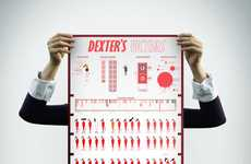 Character Killer Charts - The Dexter's Victims Infographic Traces the Protagonist's Susp